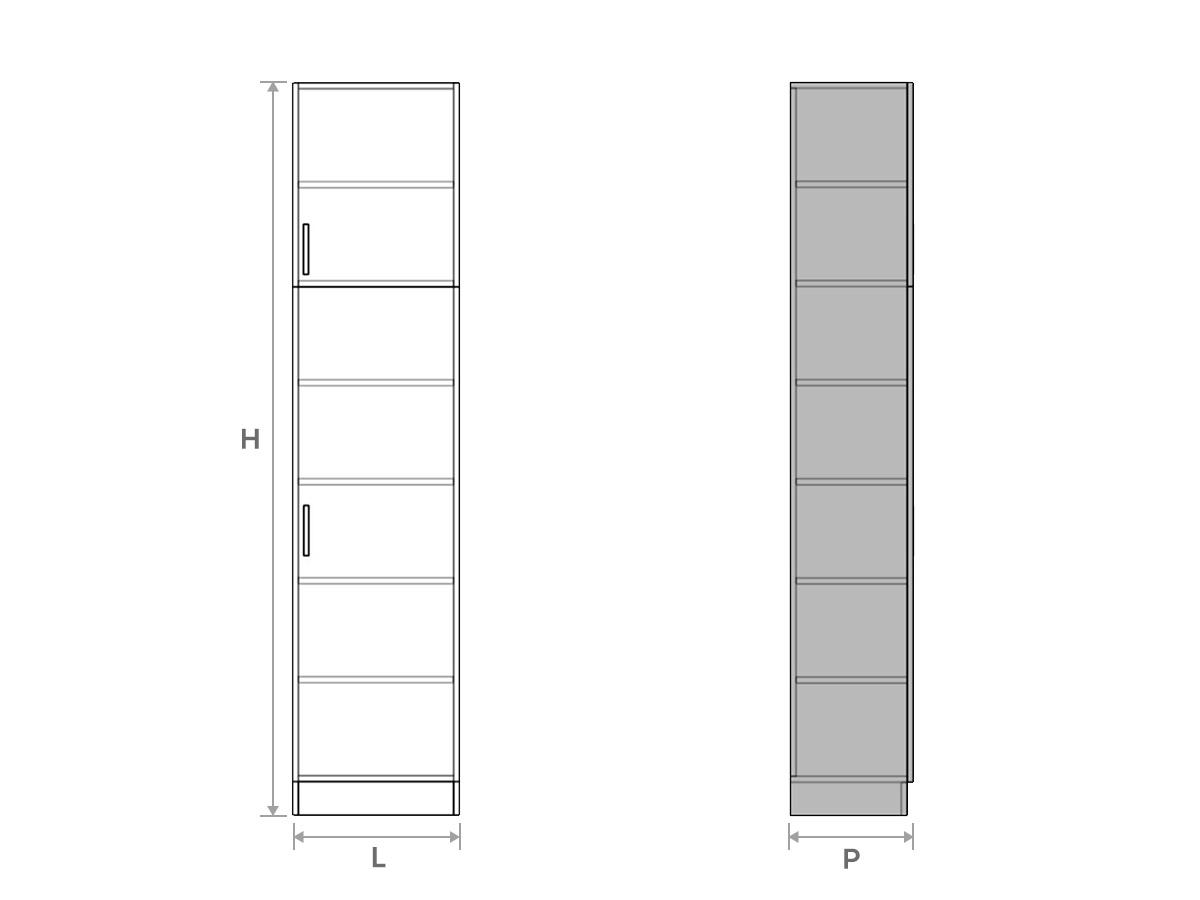 Le schéma de Module 04