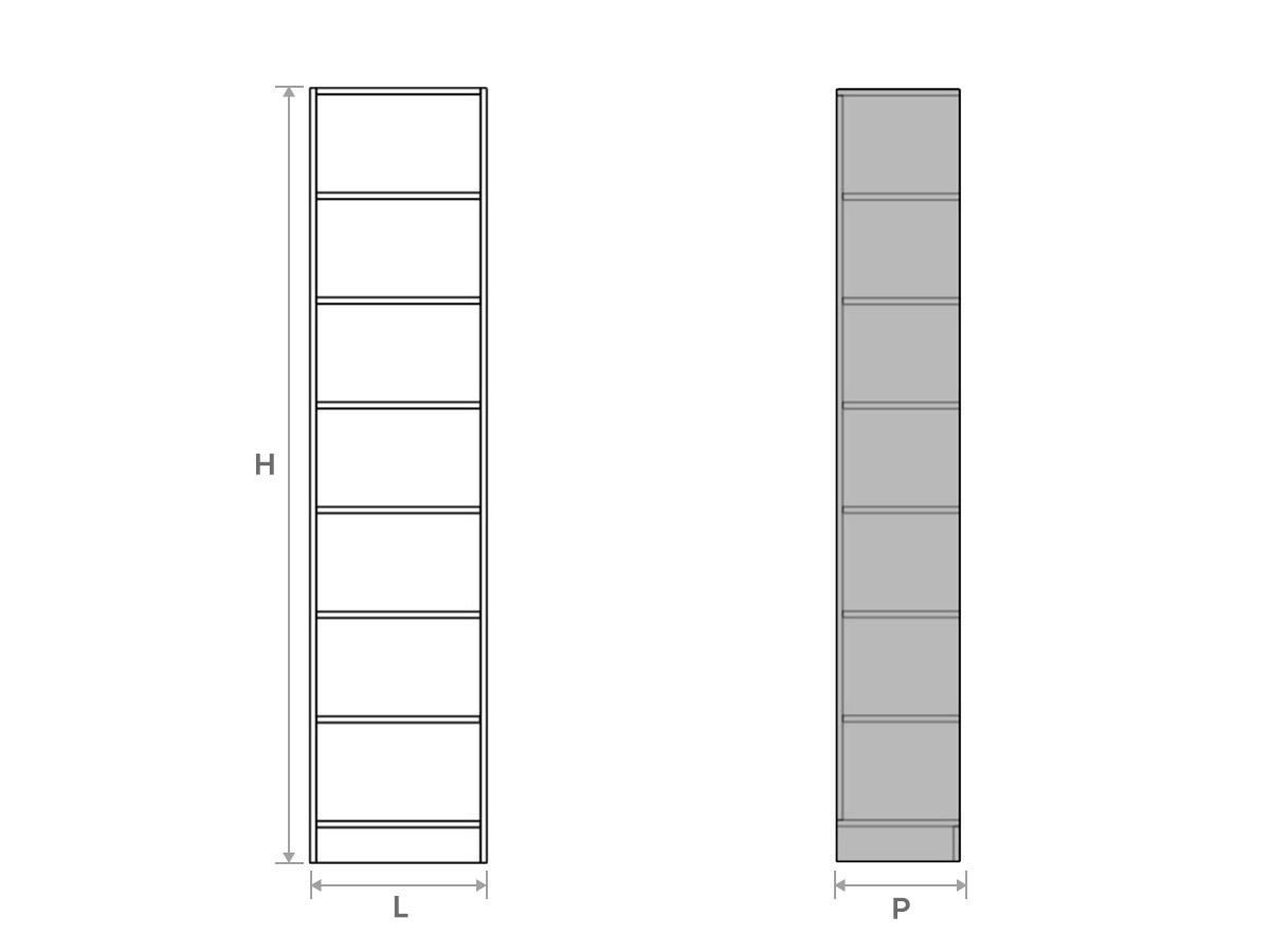 Le schéma de Module 05